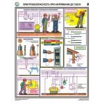 Электробезопасность при напряжении до 1000В/ П3-ЭлТБ