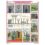 Технические меры электробезопасности/ П4-Техмеры