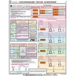 Заземление и защитные меры безопасности (при напряжении до 1000В)/П4-ЗАЗ