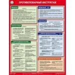 Противопожарный инструктаж/П1-ПИН