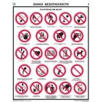 Знаки безопасности по ГОСТ 12.4.026-01/П4-3Б