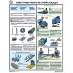Арматурные работы на стройплощадке/П3-АРМА