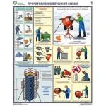 Безопасность бетонных работ на стройплощадке/ПЗ-БЕТОН