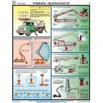 Безопасность работы с автоподъемниками/ П3-АПВ