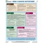 Организация обучения безопасности труда/П2-ОБТ