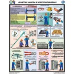 Средства защиты в электроустановках/ П3-СРеЗ