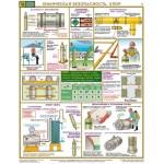 Химическая безопасность.Хлор/П2-ХЛОР
