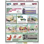 Вождение автомобиля в сложных условиях/П5-ВСУ
