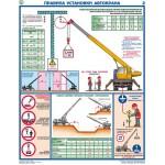 Правила установки автокранов/П2-УК