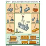 Строповка и складирование грузов/П4-СХЕМЫ