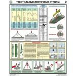 Текстильные ленточные стропы/П2-ТЛС
